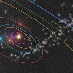 Астрономічні події квітня 2018