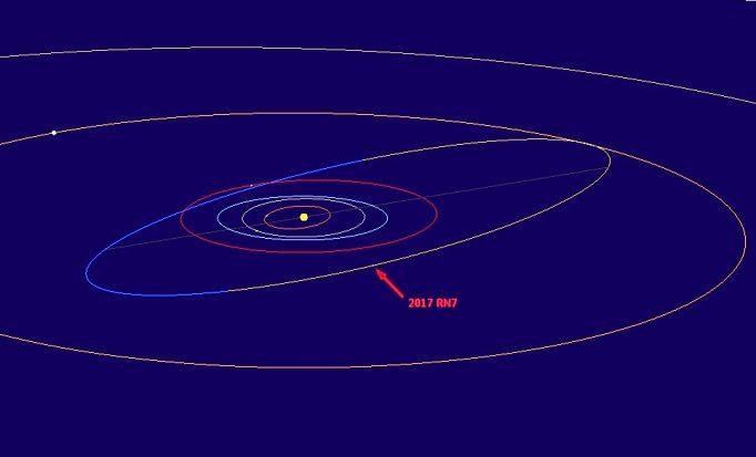 mpc_orbit_diagram