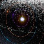 Астрономічні події серпня 2018